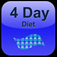 4 Day Diet App:The 4 Day Diet plan encourages diet variety and exercise to help with weight loss+